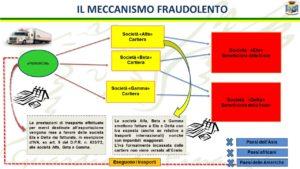 Maxi Truffa porto Livorno Paolo Beltramini